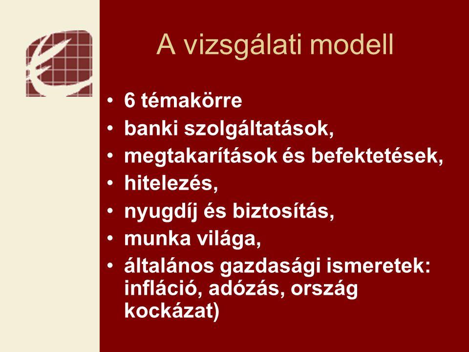 A vizsgálati modell 6 témakörre banki szolgáltatások, megtakarítások és befektetések, hitelezés, nyugdíj és biztosítás, munka világa, általános gazdasági ismeretek: infláció, adózás, ország kockázat)