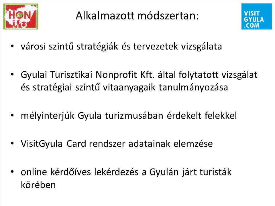 Alkalmazott módszertan: városi szintű stratégiák és tervezetek vizsgálata Gyulai Turisztikai Nonprofit Kft.