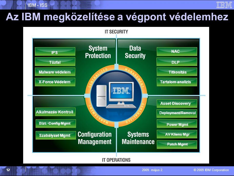 IBM - ISS © 2009 IBM Corporation 122009.május 2.12 Alkalmazás Kontroll Bizt.