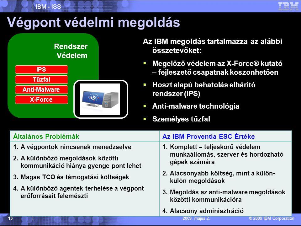 IBM - ISS © 2009 IBM Corporation 132009.