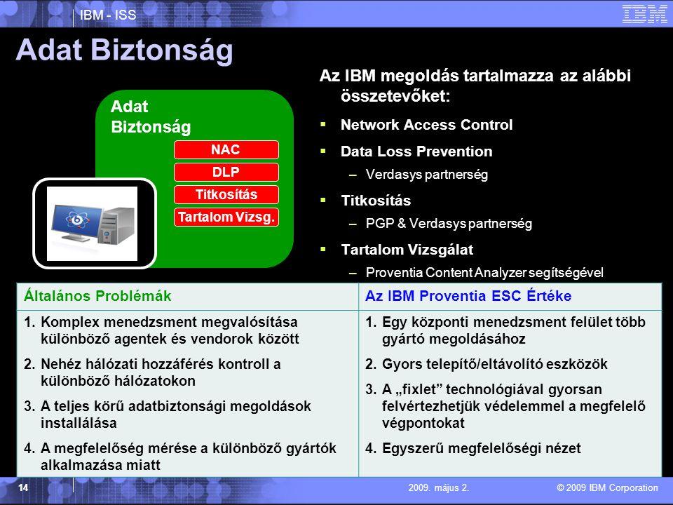 IBM - ISS © 2009 IBM Corporation 142009.