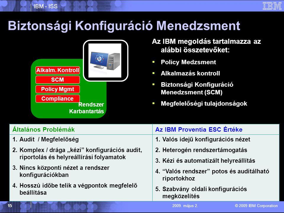 IBM - ISS © 2009 IBM Corporation 152009.