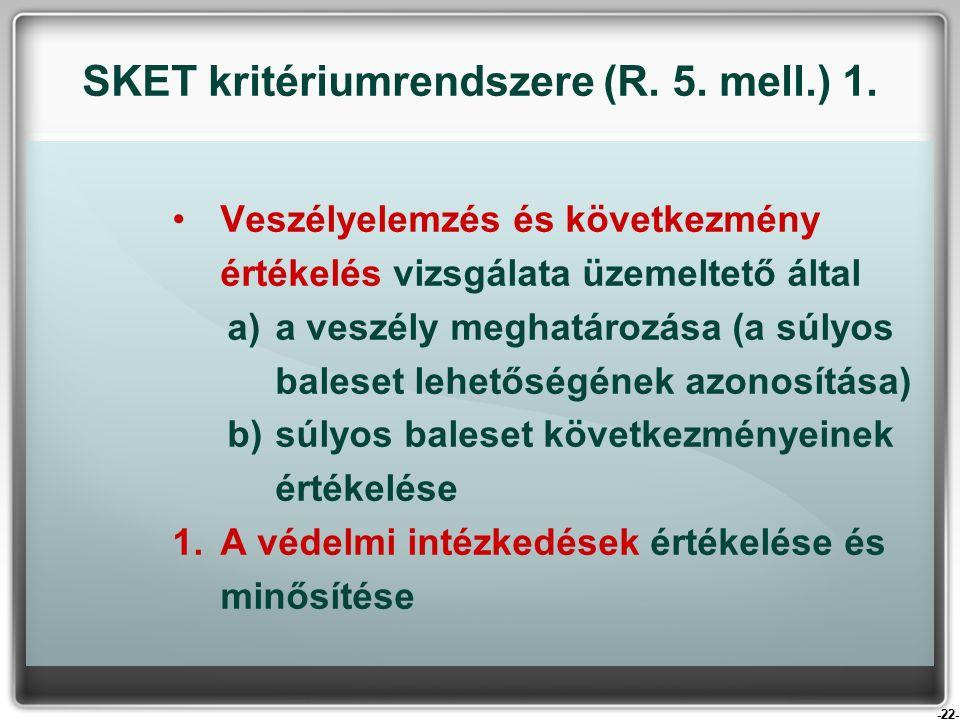 -22- Veszélyelemzés és következmény értékelés vizsgálata üzemeltető által a)a veszély meghatározása (a súlyos baleset lehetőségének azonosítása) b)súlyos baleset következményeinek értékelése 1.A védelmi intézkedések értékelése és minősítése SKET kritériumrendszere (R.