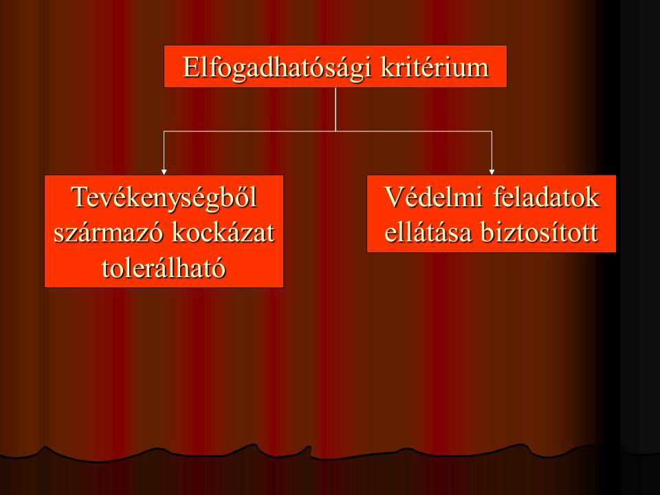 A HIBAFA-ELEMZÉS LÉPÉSEI A hibafa elemzés négy lépésből áll: a probléma definiálása, a probléma definiálása, a hibafa megalkotása, a hibafa megalkotása, a hibafa megoldása (a minimális hibaesemény kombinációk meghatározása), valamint a hibafa megoldása (a minimális hibaesemény kombinációk meghatározása), valamint a minimális hibaesemény kombinációk rangsorolása.