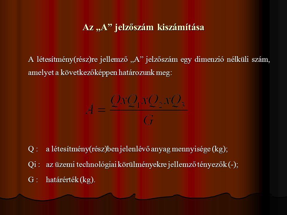 """Az """"A"""" jelzőszám kiszámítása A létesítmény(rész)re jellemző """"A"""" jelzőszám egy dimenzió nélküli szám, amelyet a következőképpen határozunk meg: Q :a lé"""