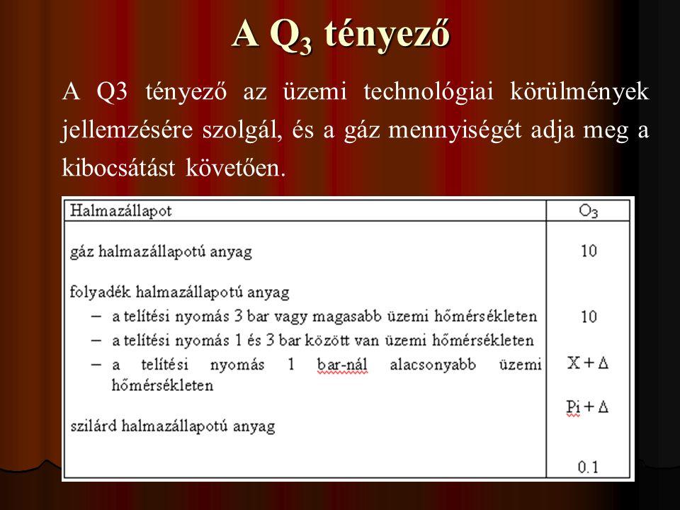 A Q 3 tényező A Q3 tényező az üzemi technológiai körülmények jellemzésére szolgál, és a gáz mennyiségét adja meg a kibocsátást követően.