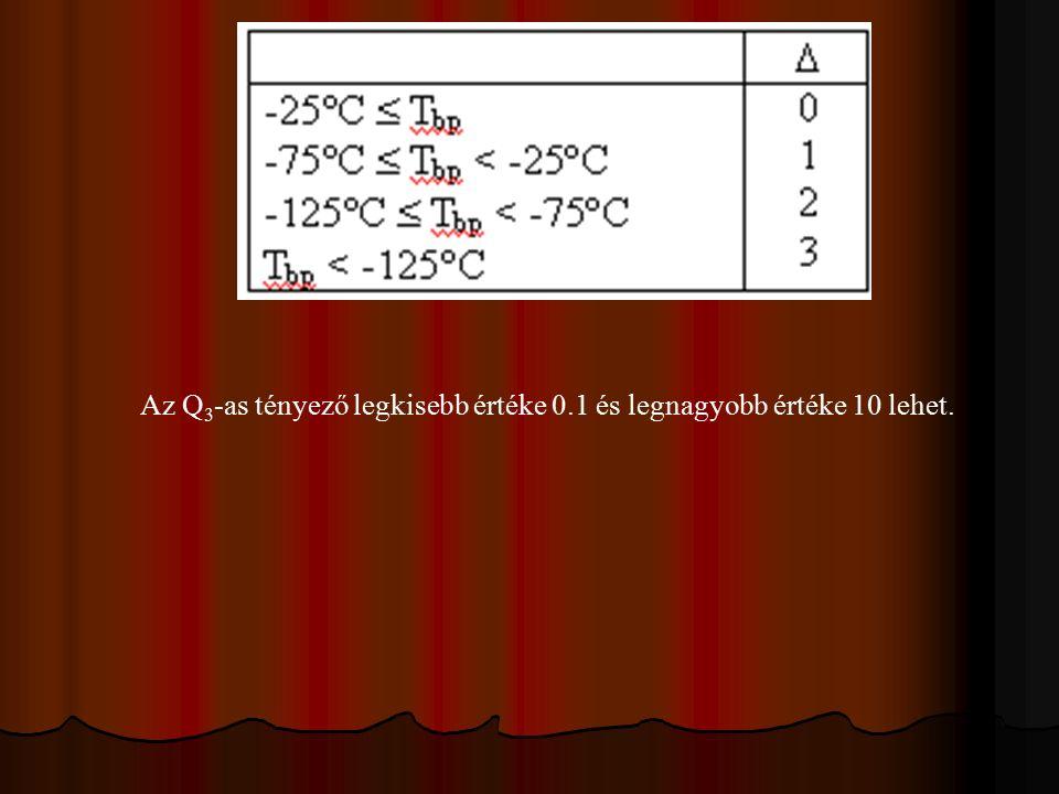 Az Q 3 -as tényező legkisebb értéke 0.1 és legnagyobb értéke 10 lehet.