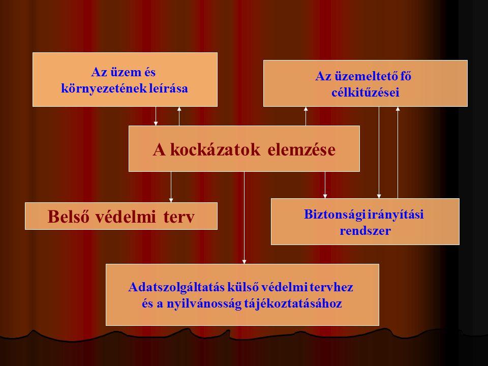 A csúcsesemény meghatározása A csúcsesemény meghatározása a probléma definíciójának legfontosabb eleme.