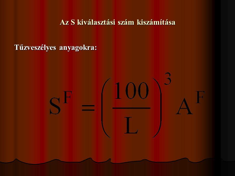 Az S kiválasztási szám kiszámítása Tűzveszélyes anyagokra: