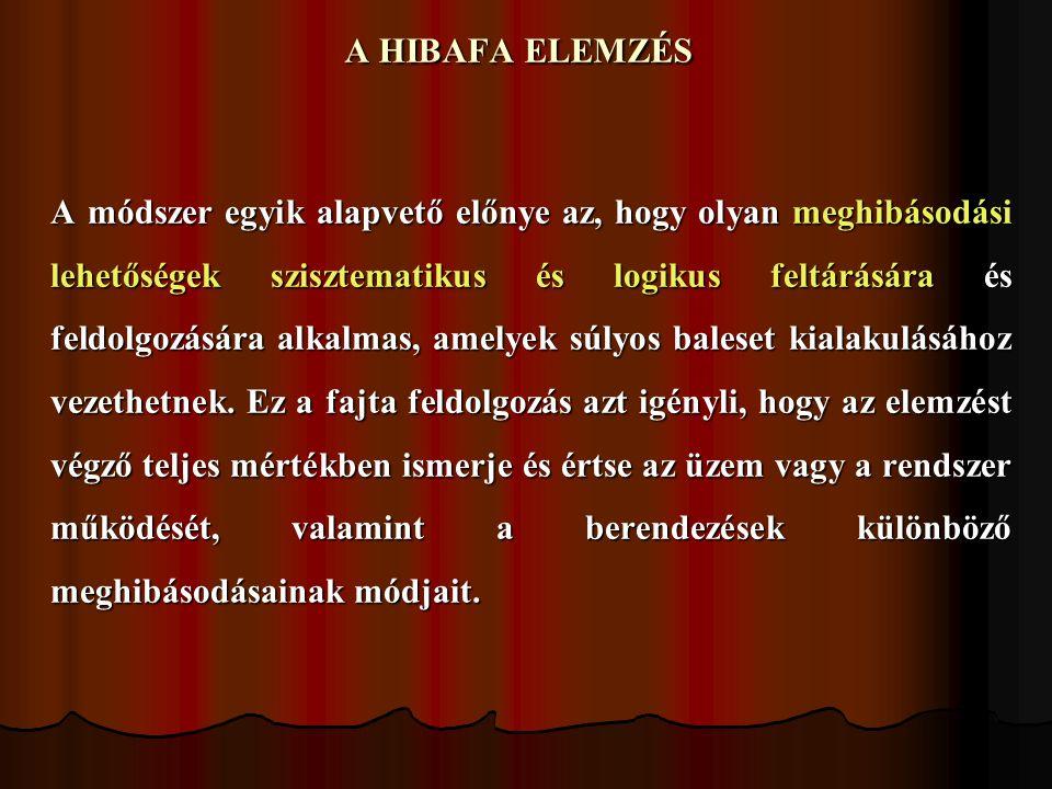 A HIBAFA ELEMZÉS A módszer egyik alapvető előnye az, hogy olyan meghibásodási lehetőségek szisztematikus és logikus feltárására és feldolgozására alka