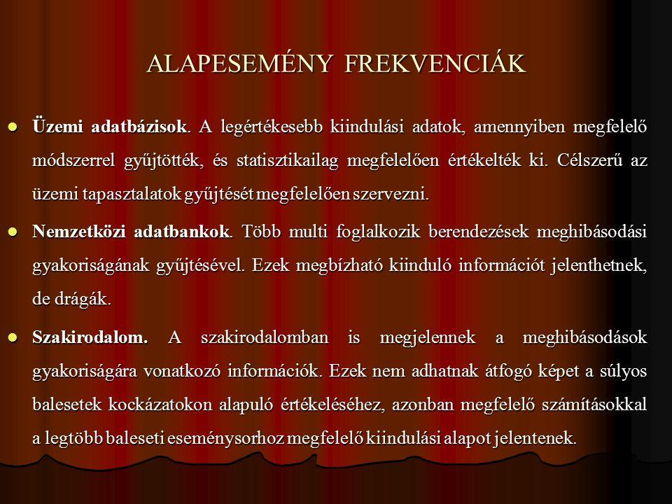 ALAPESEMÉNY FREKVENCIÁK Üzemi adatbázisok.