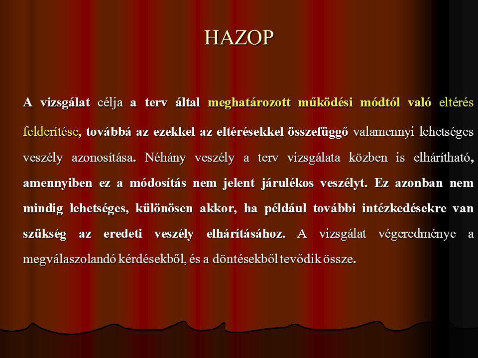 HAZOP A vizsgálat célja a terv által meghatározott működési módtól való eltérés felderítése, továbbá az ezekkel az eltérésekkel összefüggő valamennyi lehetséges veszély azonosítása.