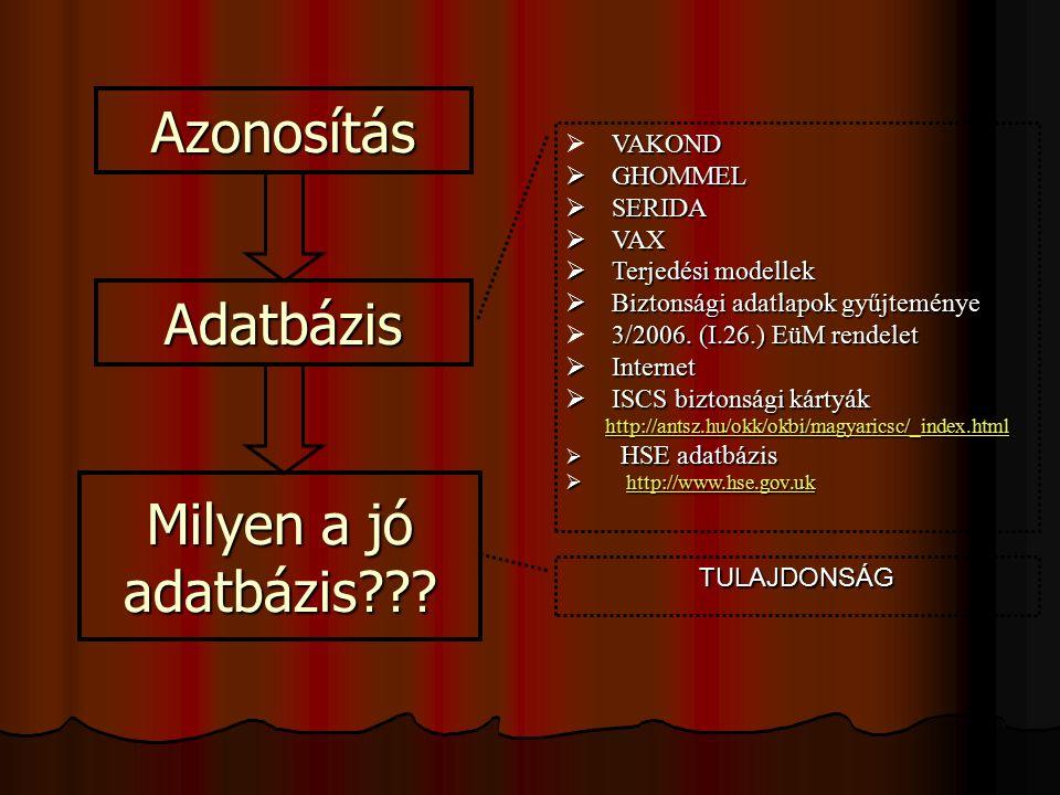 Azonosítás Adatbázis Milyen a jó adatbázis??.