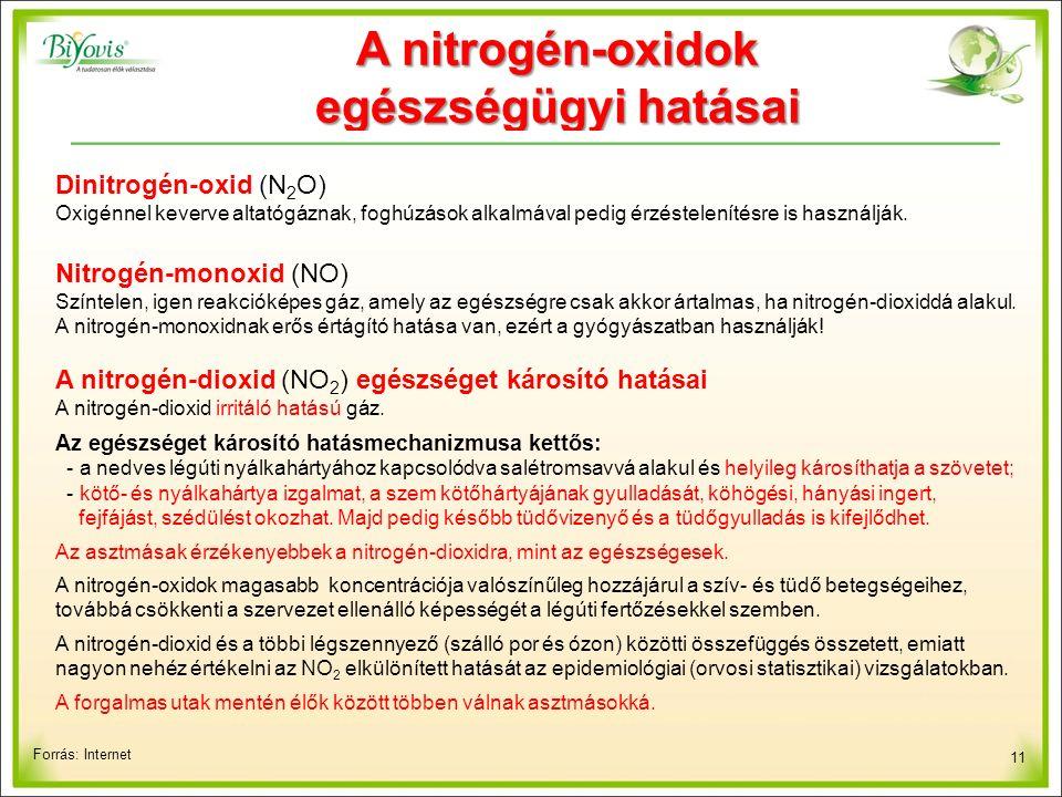 11 Dinitrogén-oxid (N 2 O) Oxigénnel keverve altatógáznak, foghúzások alkalmával pedig érzéstelenítésre is használják.