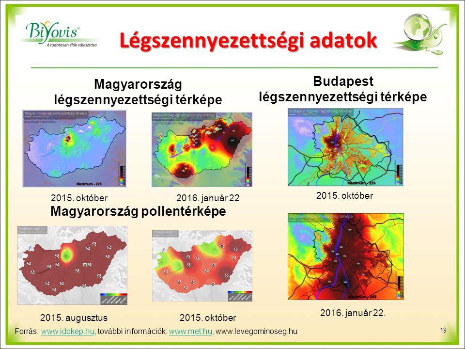 Budapest légszennyezettségi térképe 2015. október 2016.