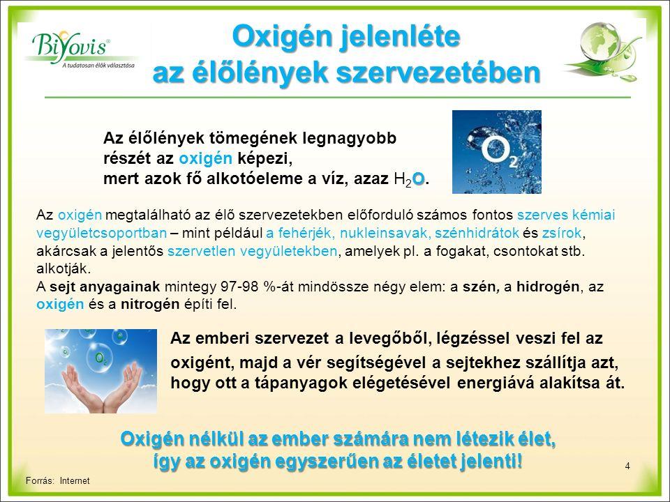 4 Oxigén jelenléte az élőlények szervezetében Az élőlények tömegének legnagyobb részét az oxigén képezi, O mert azok fő alkotóeleme a víz, azaz H 2 O.