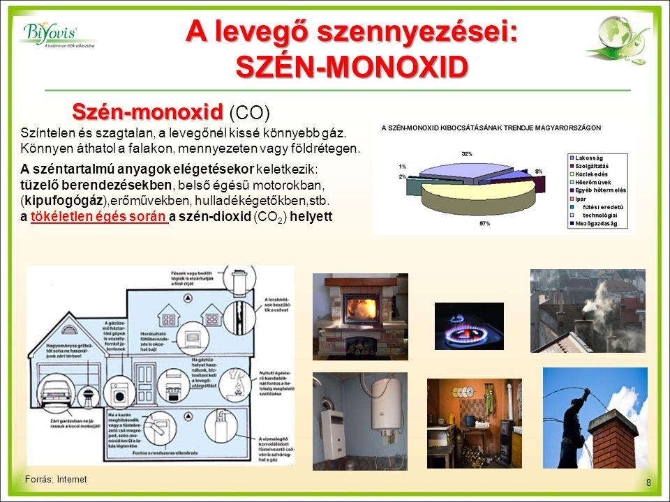 8 Forrás: Internet Szén-monoxid Szén-monoxid (CO) Színtelen és szagtalan, a levegőnél kissé könnyebb gáz.