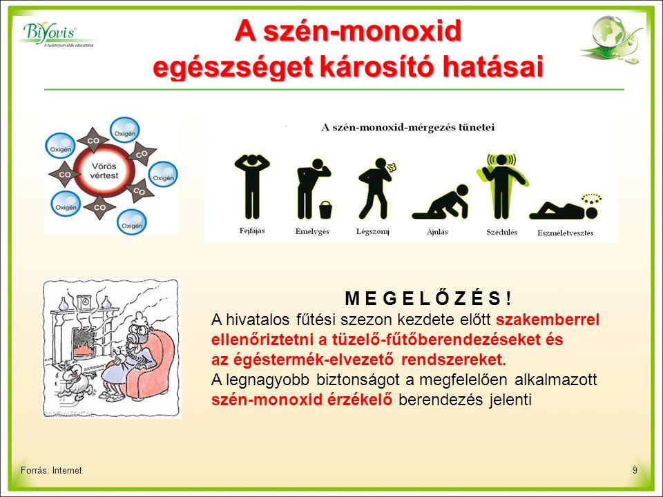 9 A szén-monoxid egészséget károsító hatásai Forrás: Internet M E G E L Ő Z É S .