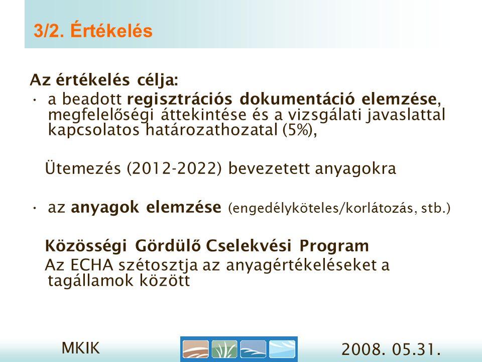 MKIK 2008. 05.31. 3/2.