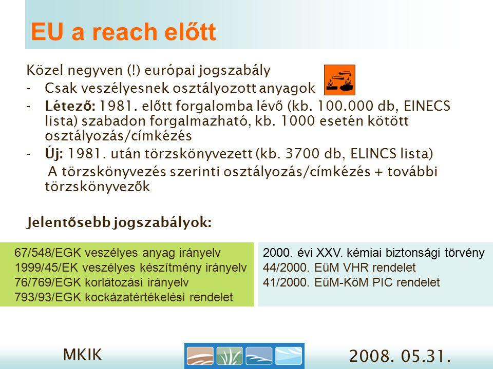 MKIK 2008.05.31. Reach lépések 3. 3. Lépés Melyik eljárásrend szükséges.