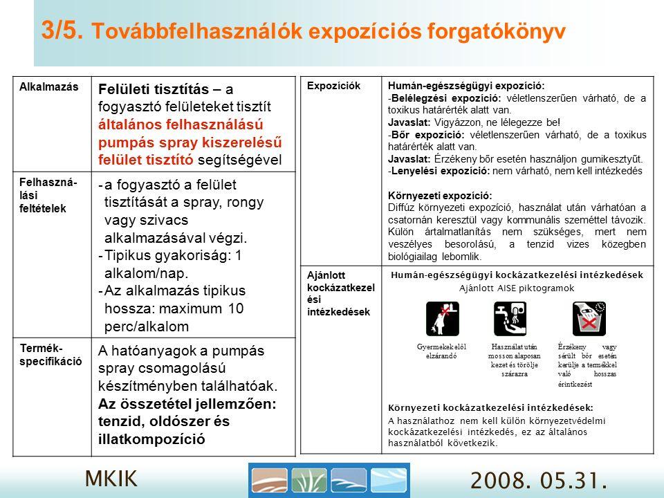 MKIK 2008. 05.31. 3/5.