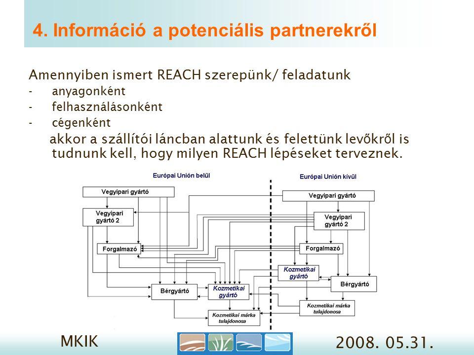 MKIK 2008. 05.31. 4.