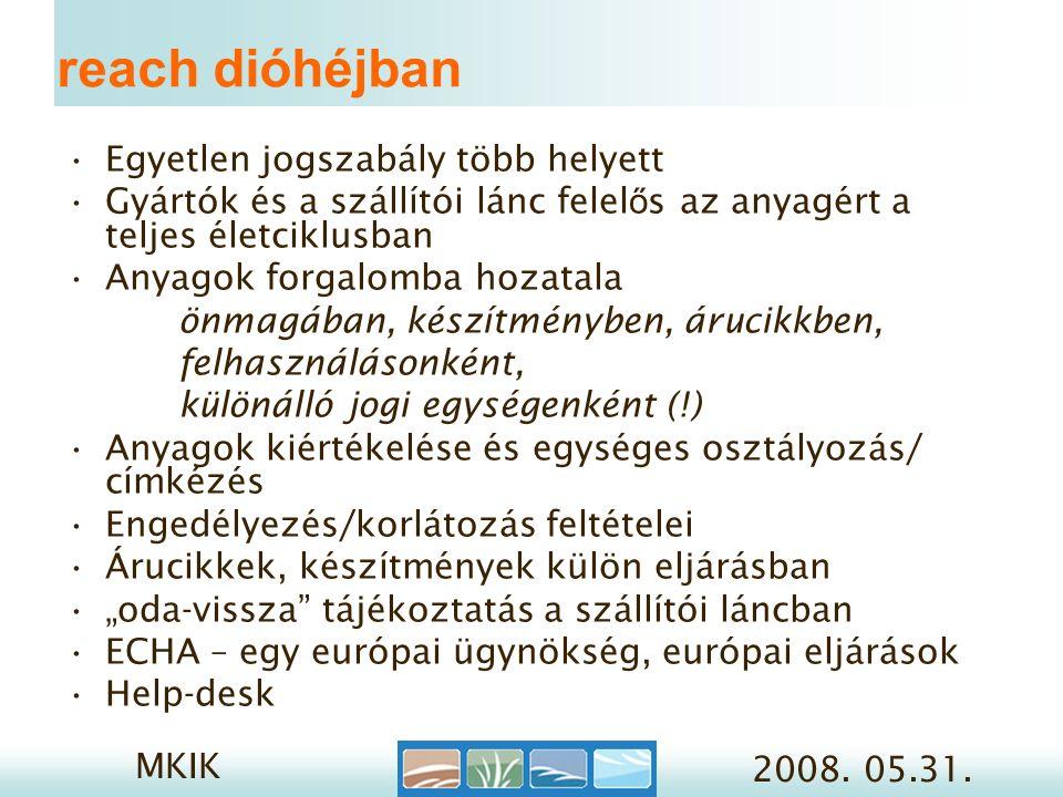 MKIK 2008.05.31. 3/1. Reach regisztráció- ki.