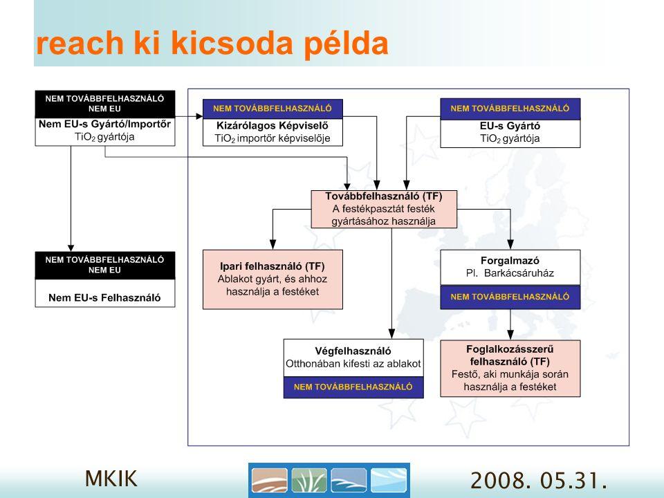 MKIK 2008.05.31. 3/1. Reach regisztráció- hogyan.