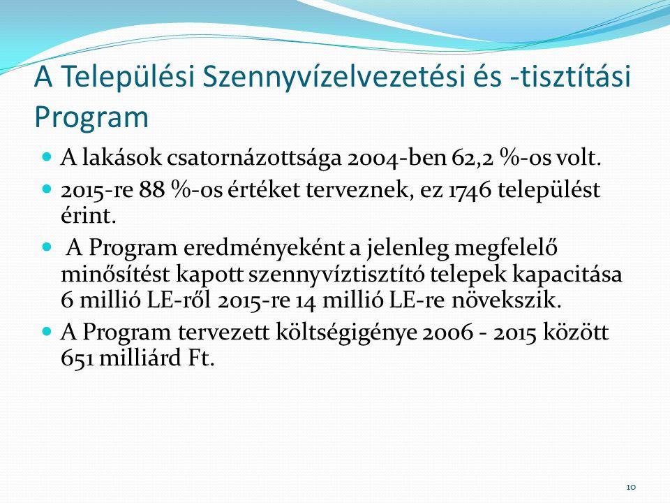 A Települési Szennyvízelvezetési és -tisztítási Program A lakások csatornázottsága 2004-ben 62,2 %-os volt. 2015-re 88 %-os értéket terveznek, ez 1746