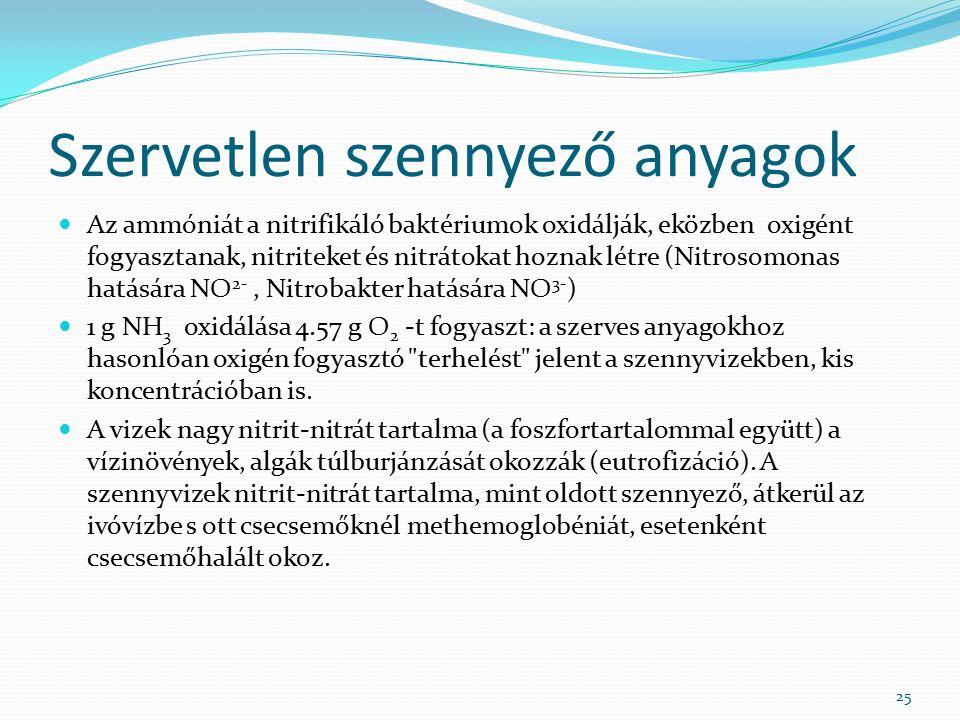 Szervetlen szennyező anyagok Az ammóniát a nitrifikáló baktériumok oxidálják, eközben oxigént fogyasztanak, nitriteket és nitrátokat hoznak létre (Nitrosomonas hatására NO 2-, Nitrobakter hatására NO 3- ) 1 g NH 3 oxidálása 4.57 g O 2 -t fogyaszt: a szerves anyagokhoz hasonlóan oxigén fogyasztó terhelést jelent a szennyvizekben, kis koncentrációban is.