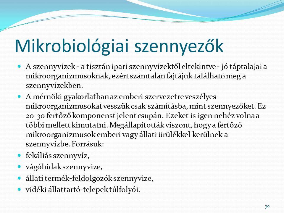 Mikrobiológiai szennyezők A szennyvizek - a tisztán ipari szennyvizektől eltekintve - jó táptalajai a mikroorganizmusoknak, ezért számtalan fajtájuk található meg a szennyvizekben.