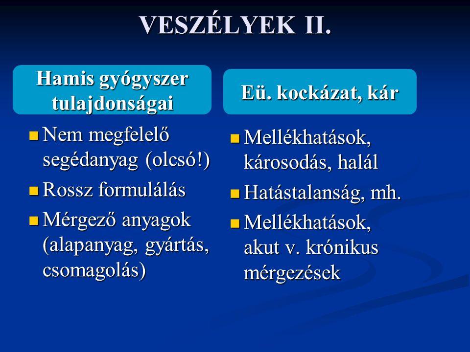 VESZÉLYEK II.