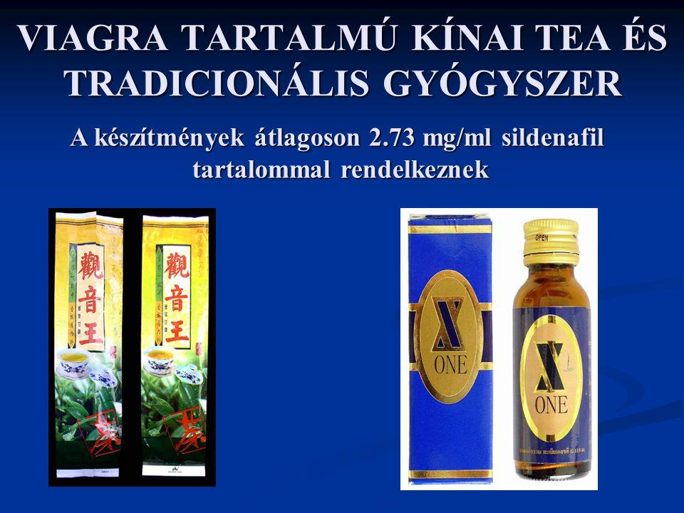 VIAGRA TARTALMÚ KÍNAI TEA ÉS TRADICIONÁLIS GYÓGYSZER A készítmények átlagoson 2.73 mg/ml sildenafil tartalommal rendelkeznek