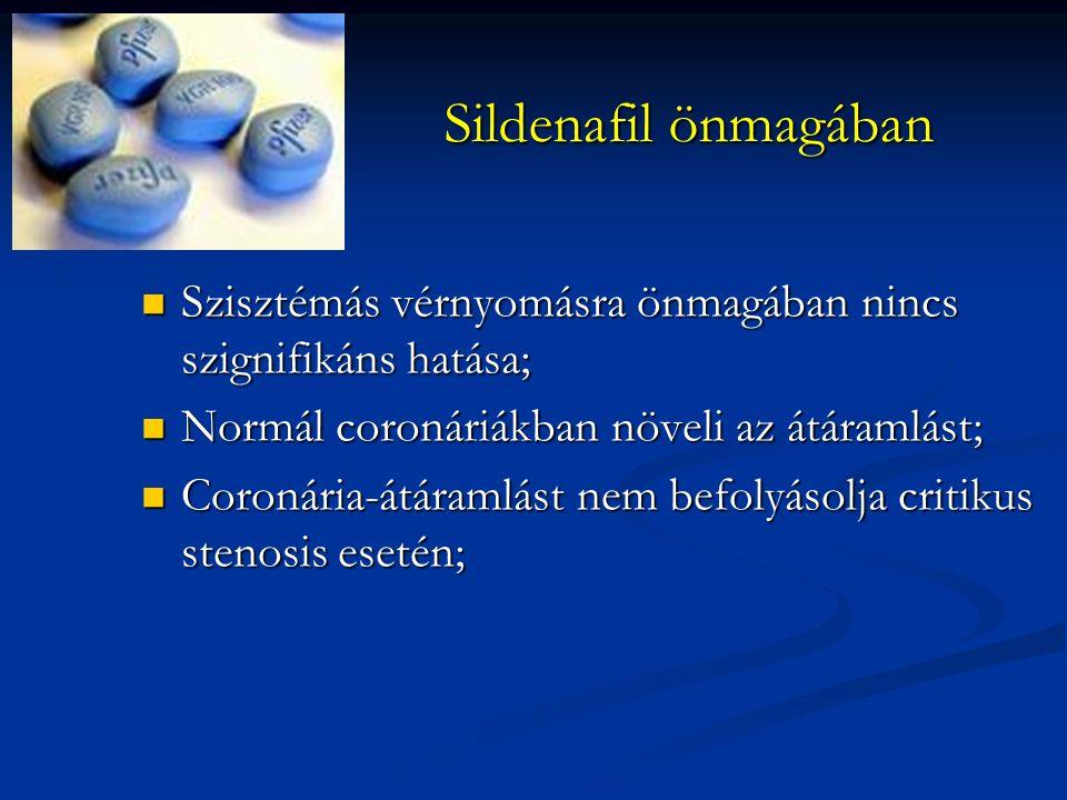 Sildenafil önmagában Szisztémás vérnyomásra önmagában nincs szignifikáns hatása; Szisztémás vérnyomásra önmagában nincs szignifikáns hatása; Normál coronáriákban növeli az átáramlást; Normál coronáriákban növeli az átáramlást; Coronária-átáramlást nem befolyásolja critikus stenosis esetén; Coronária-átáramlást nem befolyásolja critikus stenosis esetén;