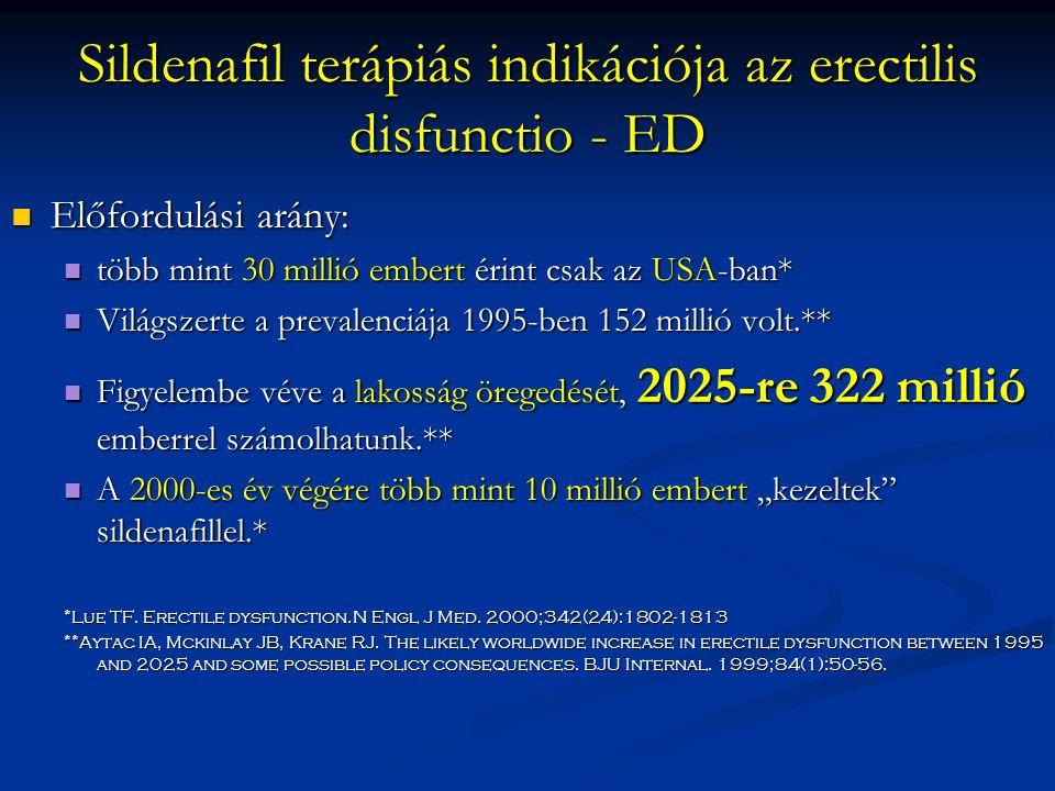 """Sildenafil terápiás indikációja az erectilis disfunctio - ED Előfordulási arány: Előfordulási arány: több mint 30 millió embert érint csak az USA-ban* több mint 30 millió embert érint csak az USA-ban* Világszerte a prevalenciája 1995-ben 152 millió volt.** Világszerte a prevalenciája 1995-ben 152 millió volt.** Figyelembe véve a lakosság öregedését, 2025-re 322 millió emberrel számolhatunk.** Figyelembe véve a lakosság öregedését, 2025-re 322 millió emberrel számolhatunk.** A 2000-es év végére több mint 10 millió embert """"kezeltek sildenafillel.* A 2000-es év végére több mint 10 millió embert """"kezeltek sildenafillel.* *Lue TF."""