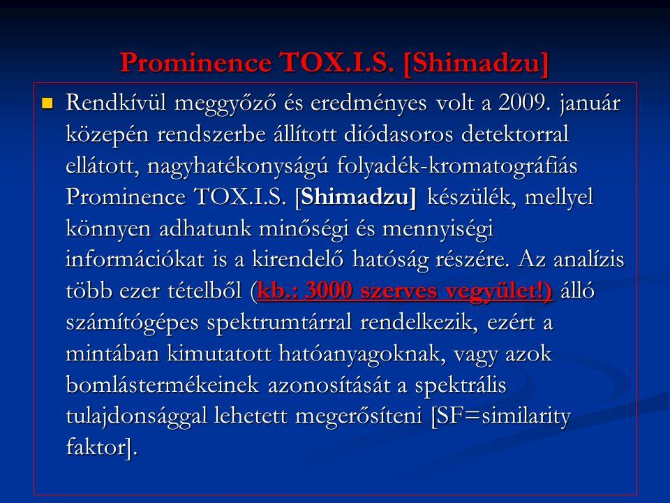 Prominence TOX.I.S. [Shimadzu] Rendkívül meggyőző és eredményes volt a 2009.