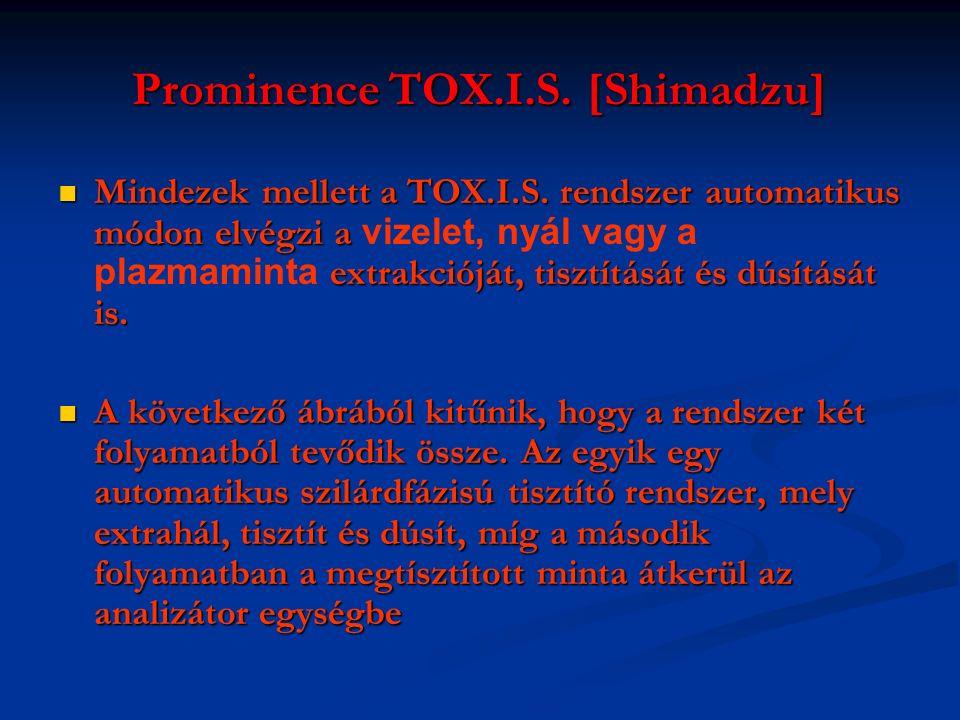 Prominence TOX.I.S. [Shimadzu] Mindezek mellett a TOX.I.S.