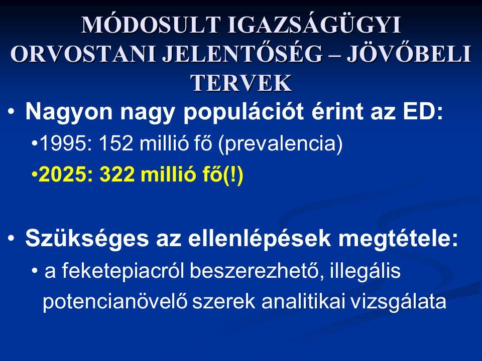 MÓDOSULT IGAZSÁGÜGYI ORVOSTANI JELENTŐSÉG – JÖVŐBELI TERVEK Nagyon nagy populációt érint az ED: 1995: 152 millió fő (prevalencia) 2025: 322 millió fő(!) Szükséges az ellenlépések megtétele: a feketepiacról beszerezhető, illegális potencianövelő szerek analitikai vizsgálata
