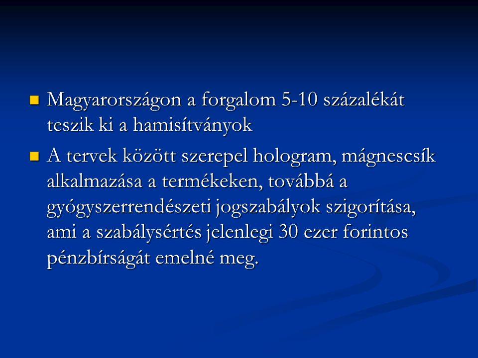 Magyarországon a forgalom 5-10 százalékát teszik ki a hamisítványok Magyarországon a forgalom 5-10 százalékát teszik ki a hamisítványok A tervek között szerepel hologram, mágnescsík alkalmazása a termékeken, továbbá a gyógyszerrendészeti jogszabályok szigorítása, ami a szabálysértés jelenlegi 30 ezer forintos pénzbírságát emelné meg.