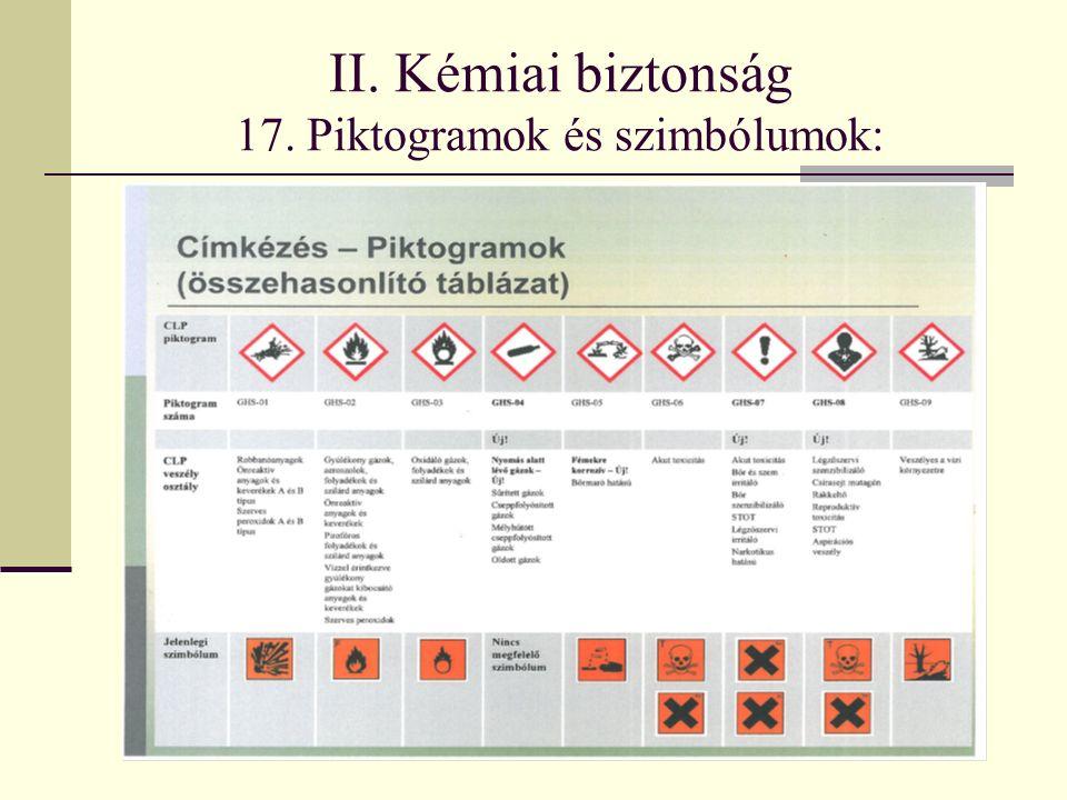 II. Kémiai biztonság 17. Piktogramok és szimbólumok: