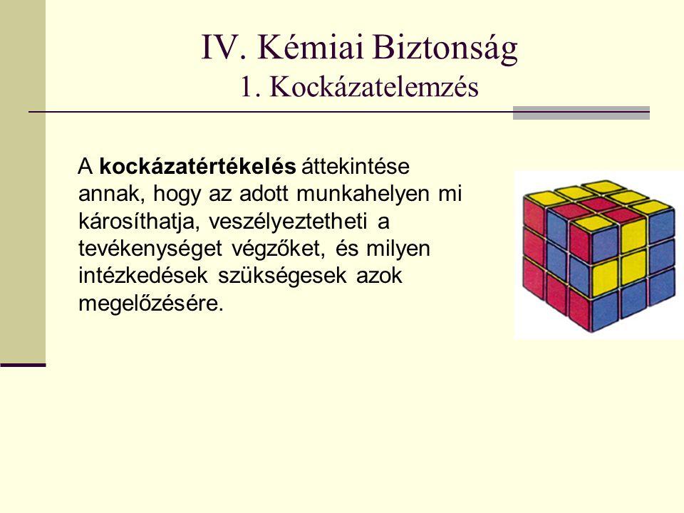 IV. Kémiai Biztonság 1.