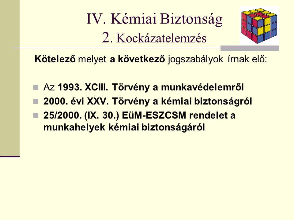 IV. Kémiai Biztonság 2.