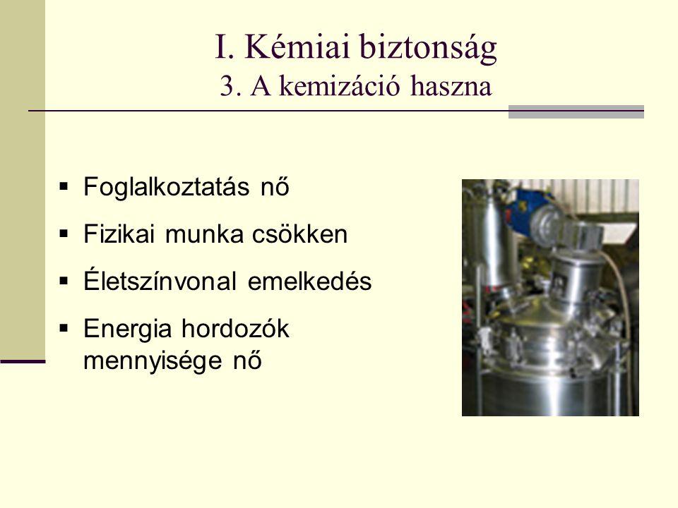 I. Kémiai biztonság 3.