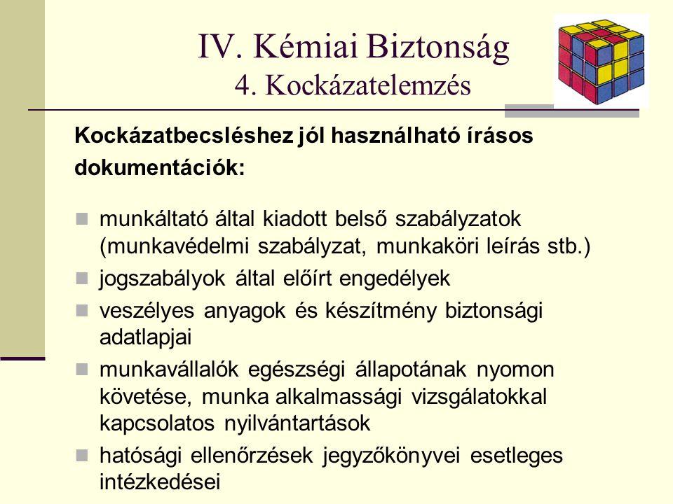 IV. Kémiai Biztonság 4.
