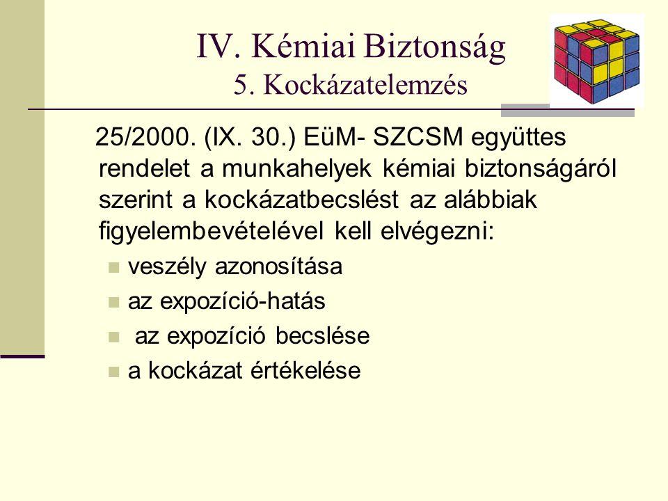 IV. Kémiai Biztonság 5. Kockázatelemzés 25/2000.