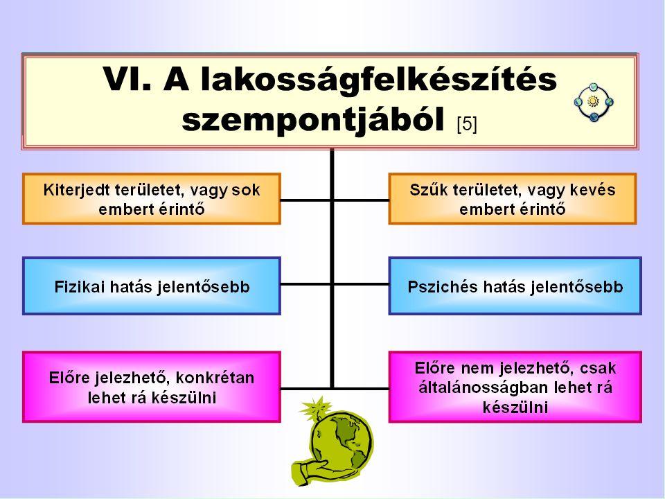 13 13 VI. VI. A lakosságfelkészítés szempontjából [5]