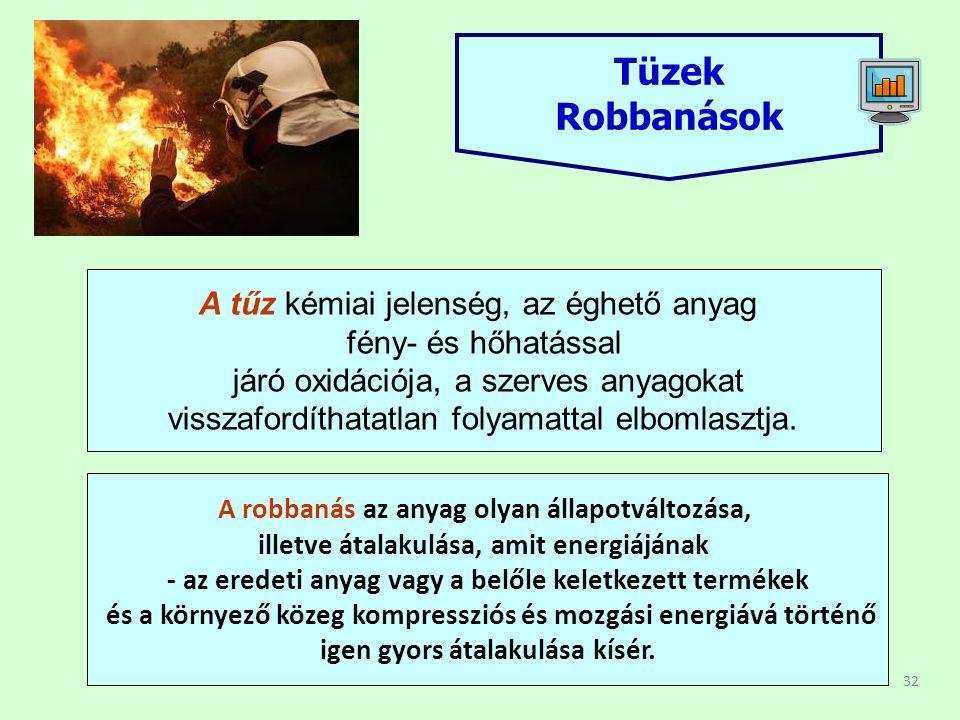 32 Tüzek Robbanások A tűz kémiai jelenség, az éghető anyag fény- és hőhatással járó oxidációja, a szerves anyagokat visszafordíthatatlan folyamattal elbomlasztja.