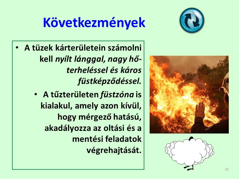 33 Következmények A tüzek kárterületein számolni kell nyílt lánggal, nagy hő- terheléssel és káros füstképződéssel.