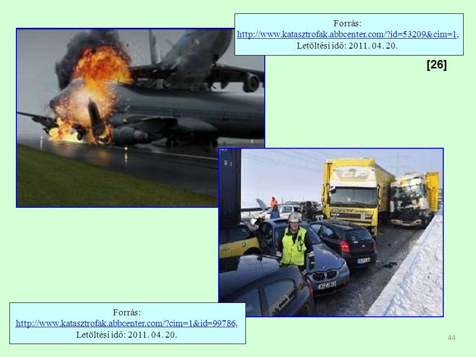 44 Forrás: http://www.katasztrofak.abbcenter.com/ id=53209&cim=1http://www.katasztrofak.abbcenter.com/ id=53209&cim=1, Letöltési idő: 2011.