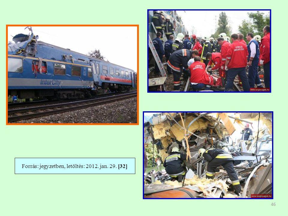 46 Forrás: jegyzetben, letöltés: 2012. jan. 29. [32]
